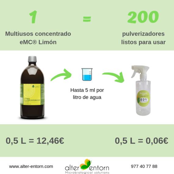 Limpiador multiusos concentrado, natural y ecológico, sin tóxicos