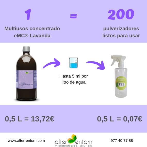 Multiusos concentrado y ecológico Lavanda