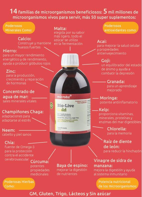 Ingredientes del suplemento probiótico líquido Bio-live Gold