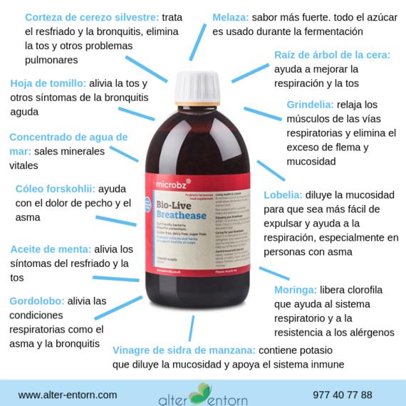 Bebida fermentada para las vías respiratorias
