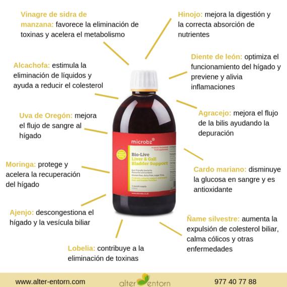 Bebida fermentada para el cuidado del hígado y la vesícula biliar