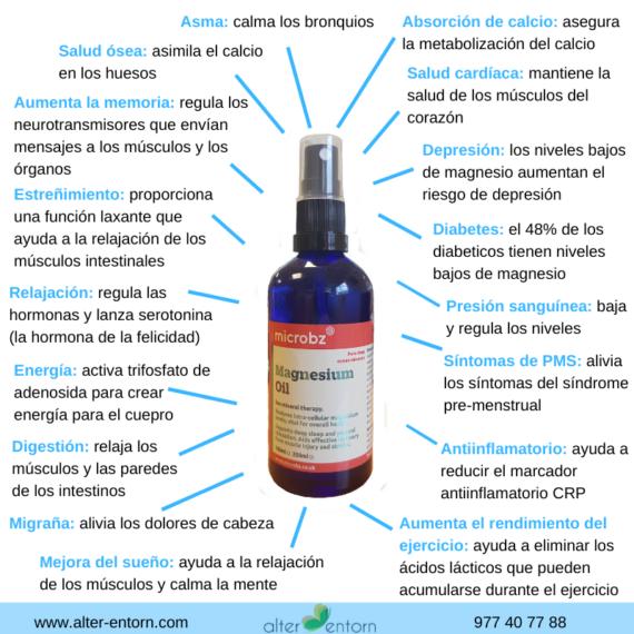 Aceite de magnesio para aplicar en la piel, más eficaz y de rápida absorción