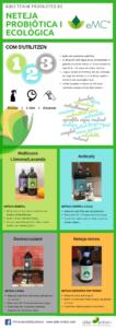 Productos de limpieza ecológica eMC®