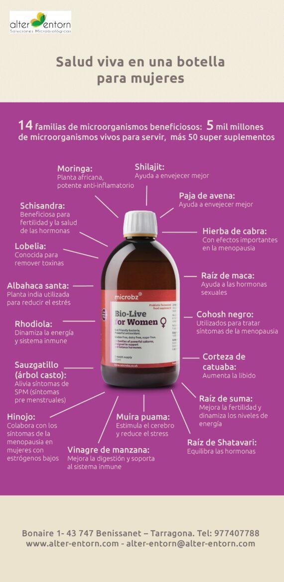 Bio-live for Women, suplemento probiótico especial para mujeres