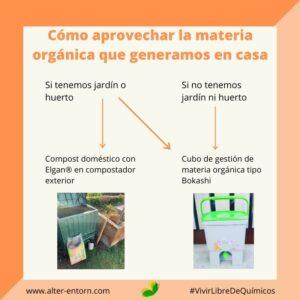 Cómo aprovechar los restos de materia orgánica de la cocina