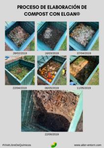 Proceso de elaboración de compost con Elgan